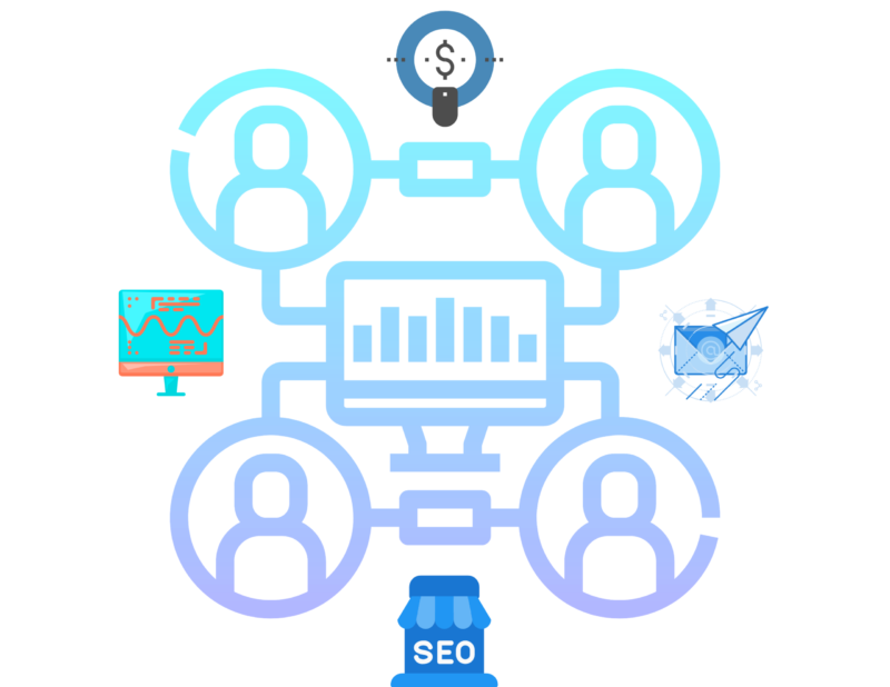 full service house Digital marketing and web design
